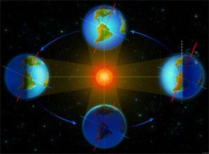 Земная ось загадочно скачет последние 160 лет