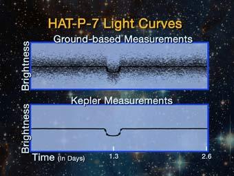"""Телескоп """"Кеплер"""" нашел атмосферу у экзопланеты"""