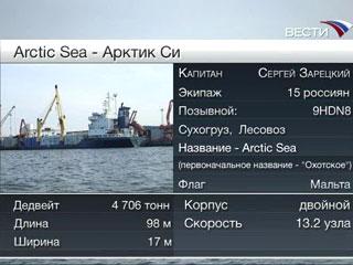 Исчезновение Arctic Sea: обобщенные детали случившегося